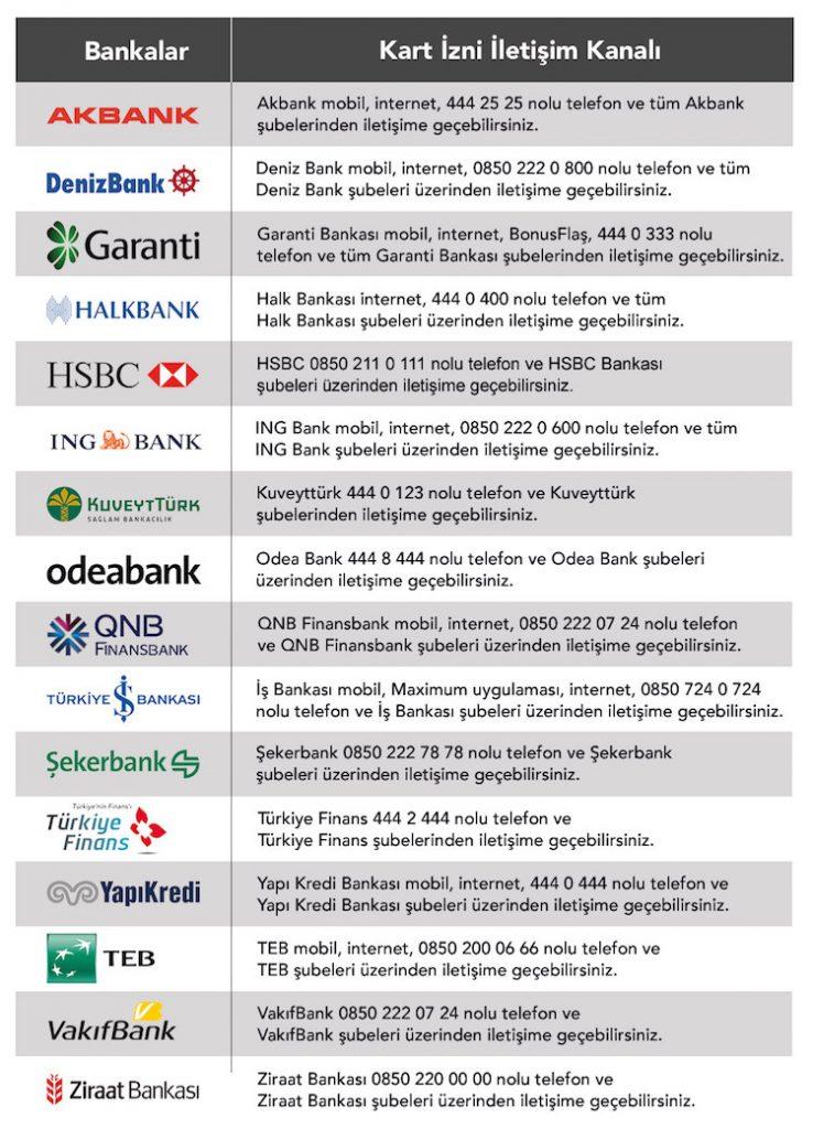 Kredi Kartınızın İnternet Alışverişine Kapanmaması İçin Son Gün17 Ağustos!